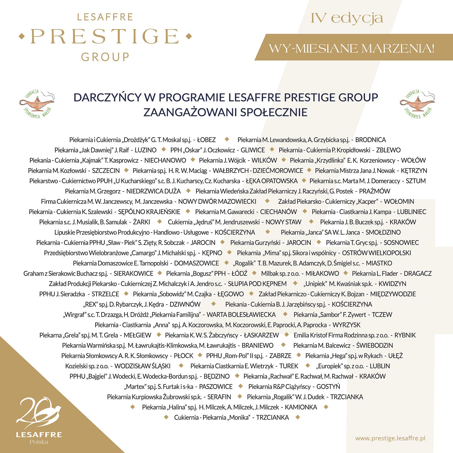 Darczyncy-CSR-Lesaffre-Prestige-Group-4-edycja